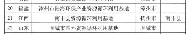 我公司编制的《南丰县资源循环利用基地》获国家发改委批复